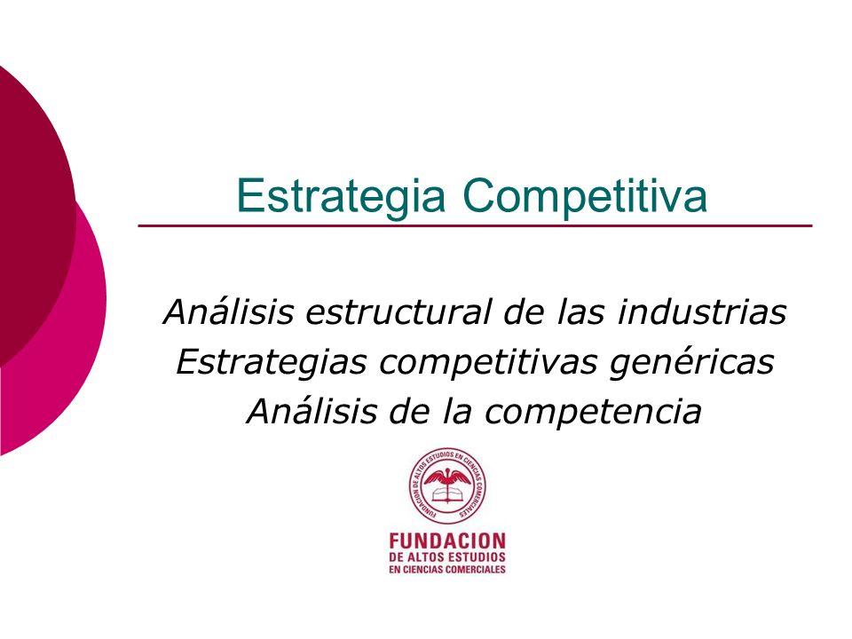 Estrategia Competitiva Análisis estructural de las industrias Estrategias competitivas genéricas Análisis de la competencia