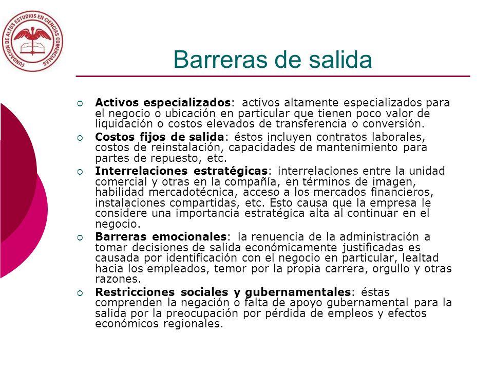 Barreras de salida Activos especializados: activos altamente especializados para el negocio o ubicación en particular que tienen poco valor de liquida
