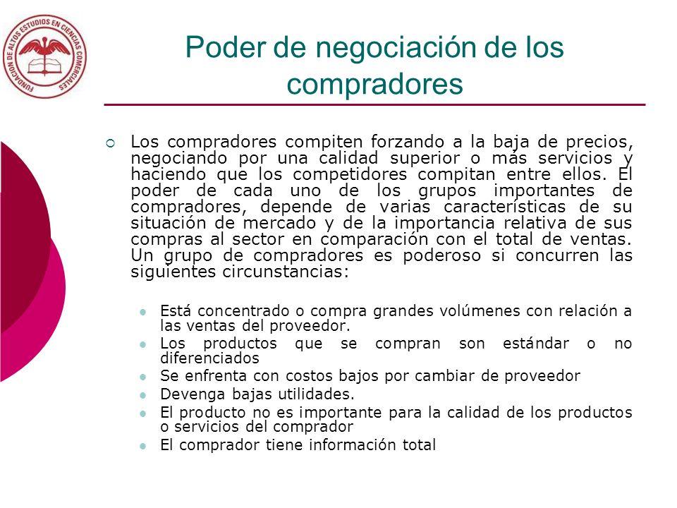 Poder de negociación de los compradores Los compradores compiten forzando a la baja de precios, negociando por una calidad superior o más servicios y