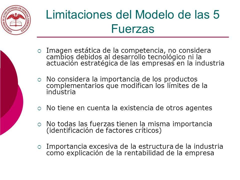 Limitaciones del Modelo de las 5 Fuerzas Imagen estática de la competencia, no considera cambios debidos al desarrollo tecnológico ni la actuación est
