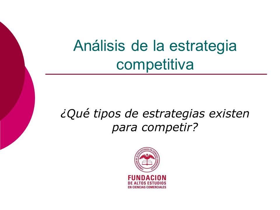 Análisis de la estrategia competitiva ¿Qué tipos de estrategias existen para competir?