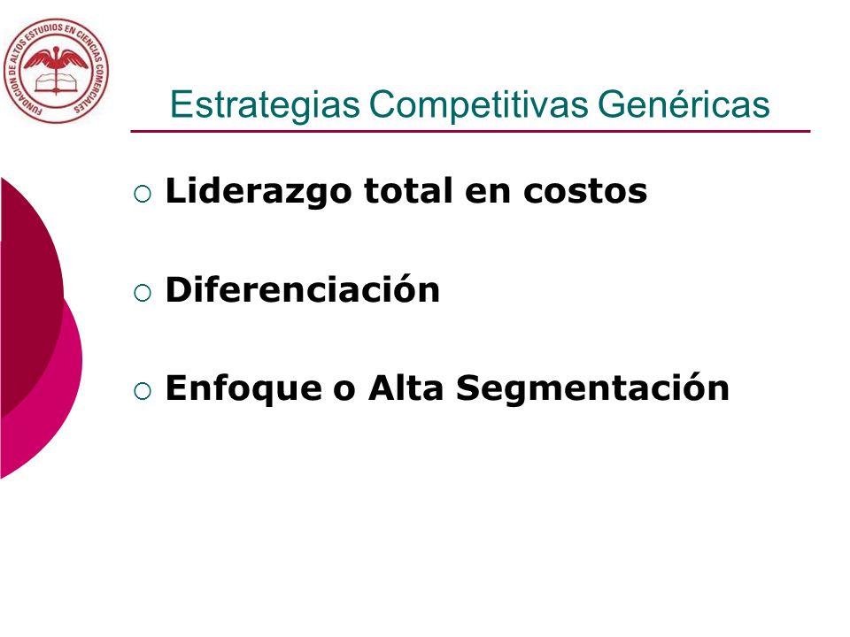Estrategias Competitivas Genéricas Liderazgo total en costos Diferenciación Enfoque o Alta Segmentación