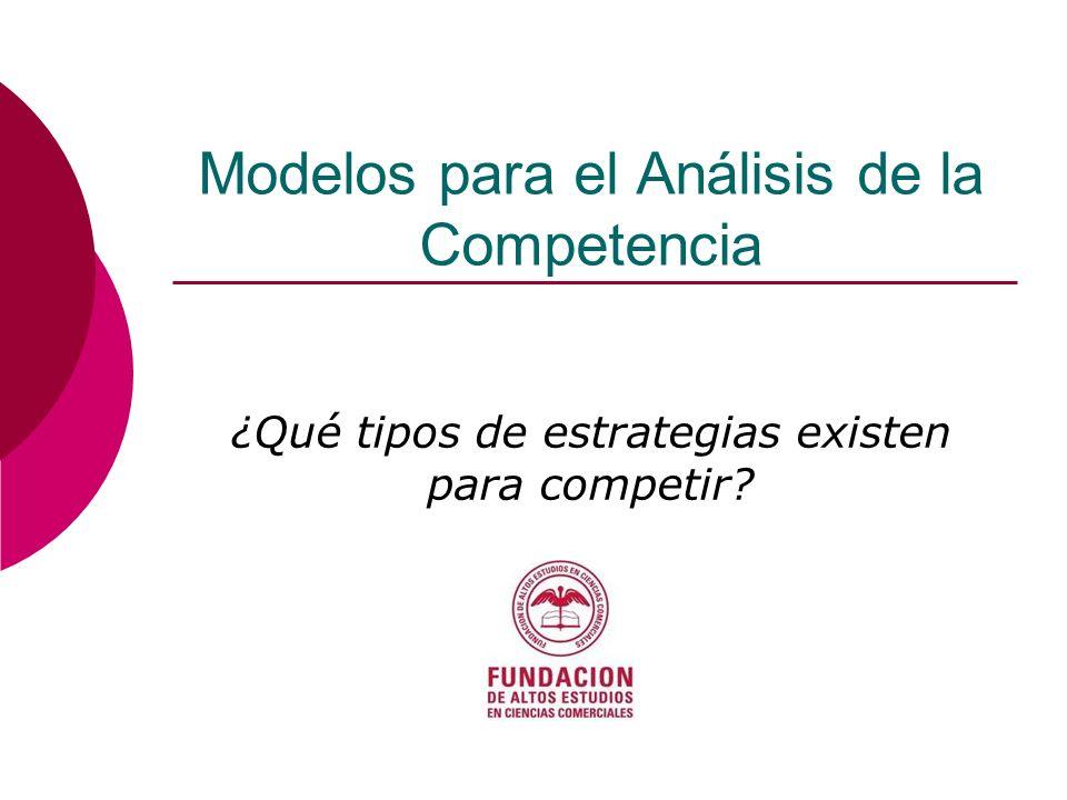 Modelos para el Análisis de la Competencia ¿Qué tipos de estrategias existen para competir?