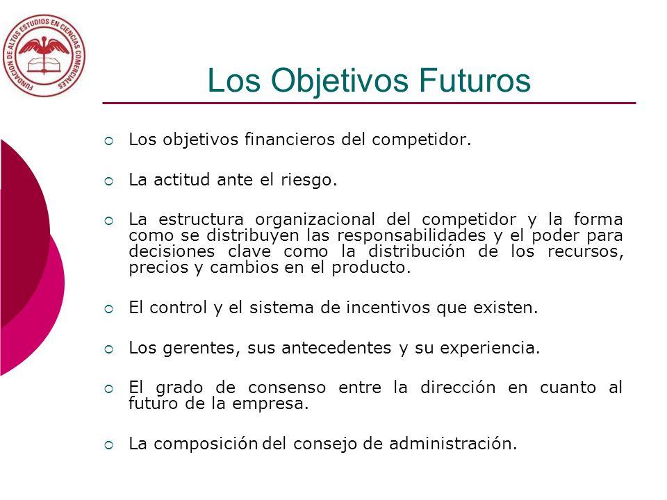 Los Objetivos Futuros Los objetivos financieros del competidor. La actitud ante el riesgo. La estructura organizacional del competidor y la forma como