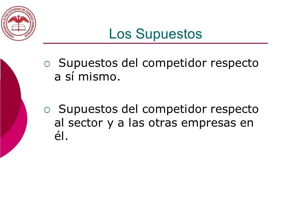 Los Supuestos Supuestos del competidor respecto a sí mismo. Supuestos del competidor respecto al sector y a las otras empresas en él.