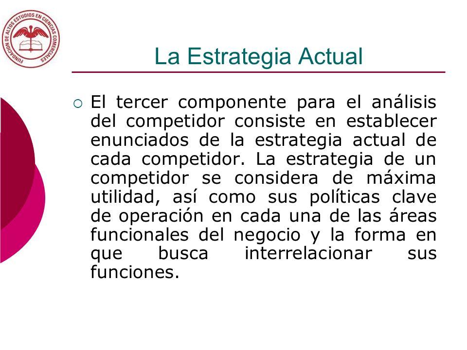 La Estrategia Actual El tercer componente para el análisis del competidor consiste en establecer enunciados de la estrategia actual de cada competidor