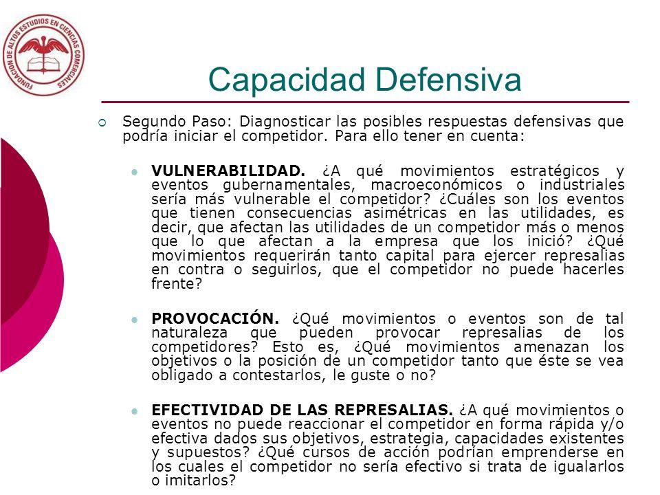 Capacidad Defensiva Segundo Paso: Diagnosticar las posibles respuestas defensivas que podría iniciar el competidor. Para ello tener en cuenta: VULNERA