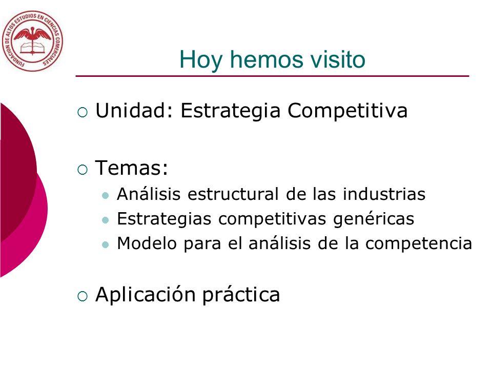 Hoy hemos visito Unidad: Estrategia Competitiva Temas: Análisis estructural de las industrias Estrategias competitivas genéricas Modelo para el anális