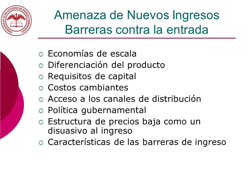 Amenaza de Nuevos Ingresos Barreras contra la entrada Economías de escala Diferenciación del producto Requisitos de capital Costos cambiantes Acceso a