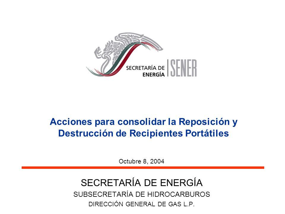 Acciones para consolidar la Reposición y Destrucción de Recipientes Portátiles SECRETARÍA DE ENERGÍA SUBSECRETARÍA DE HIDROCARBUROS DIRECCIÓN GENERAL