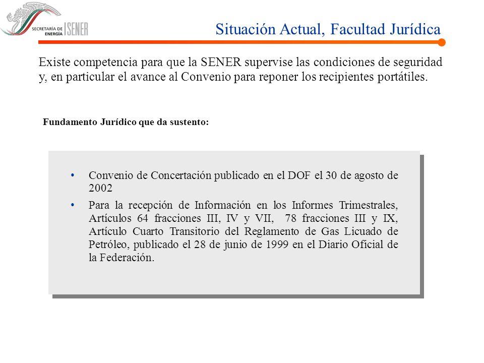 Situación Actual, Facultad Jurídica Existe competencia para que la SENER supervise las condiciones de seguridad y, en particular el avance al Convenio