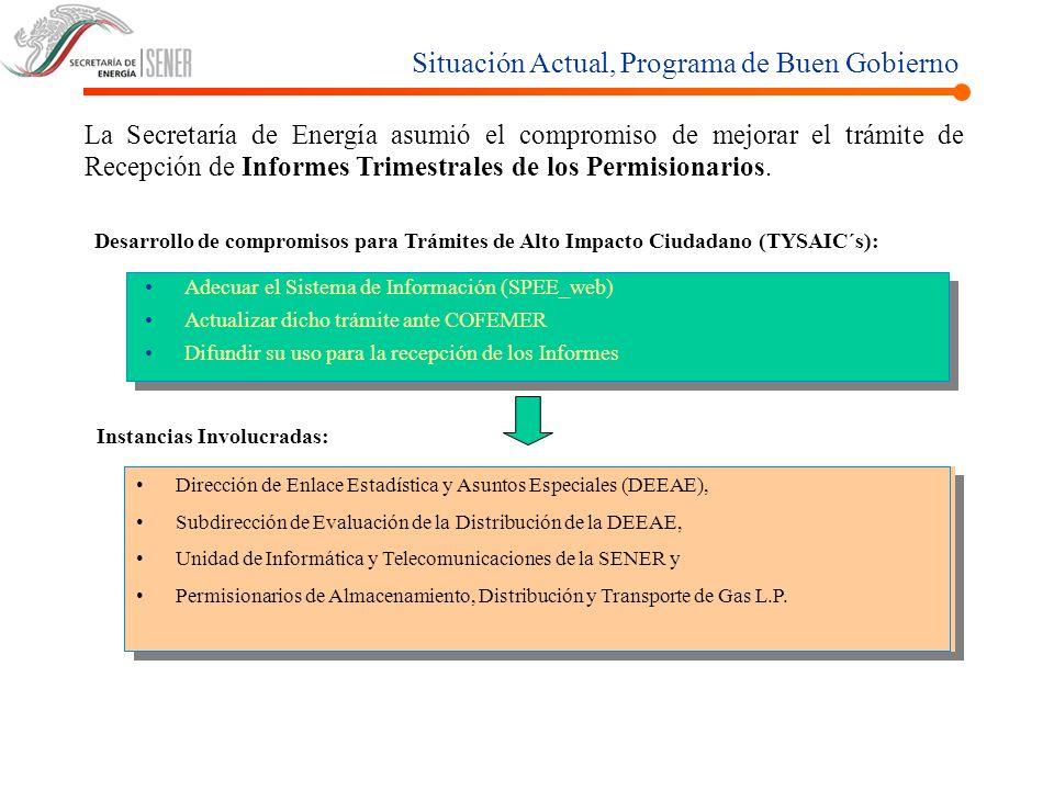 Situación Actual, Programa de Buen Gobierno La Secretaría de Energía asumió el compromiso de mejorar el trámite de Recepción de Informes Trimestrales