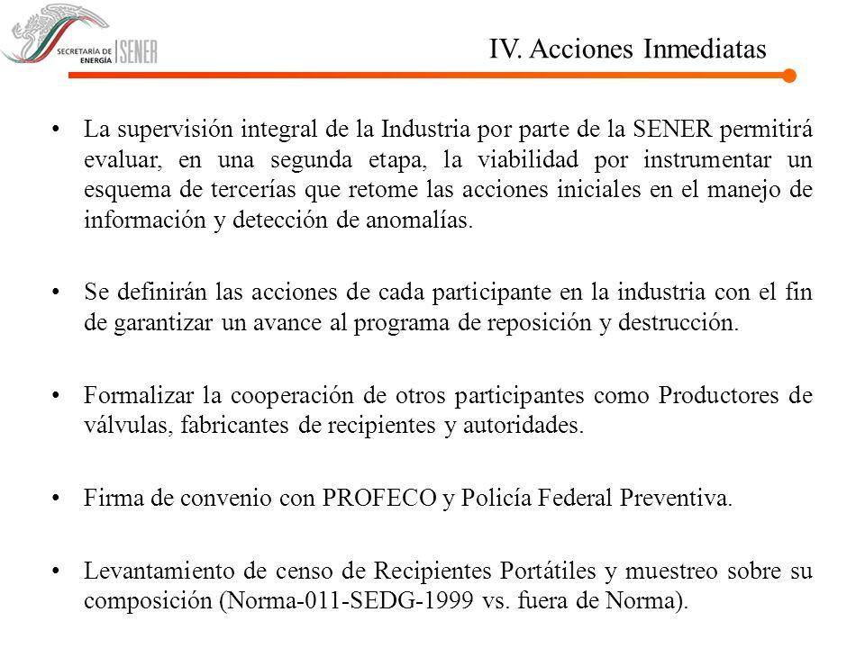 IV. Acciones Inmediatas La supervisión integral de la Industria por parte de la SENER permitirá evaluar, en una segunda etapa, la viabilidad por instr
