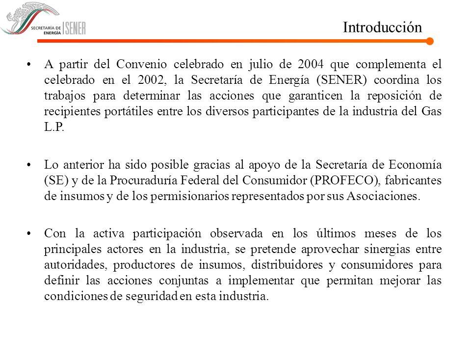 Introducción A partir del Convenio celebrado en julio de 2004 que complementa el celebrado en el 2002, la Secretaría de Energía (SENER) coordina los t