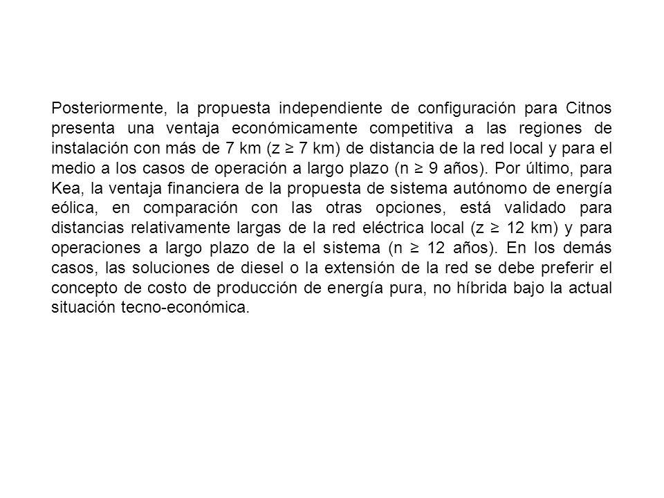 Posteriormente, la propuesta independiente de configuración para Citnos presenta una ventaja económicamente competitiva a las regiones de instalación