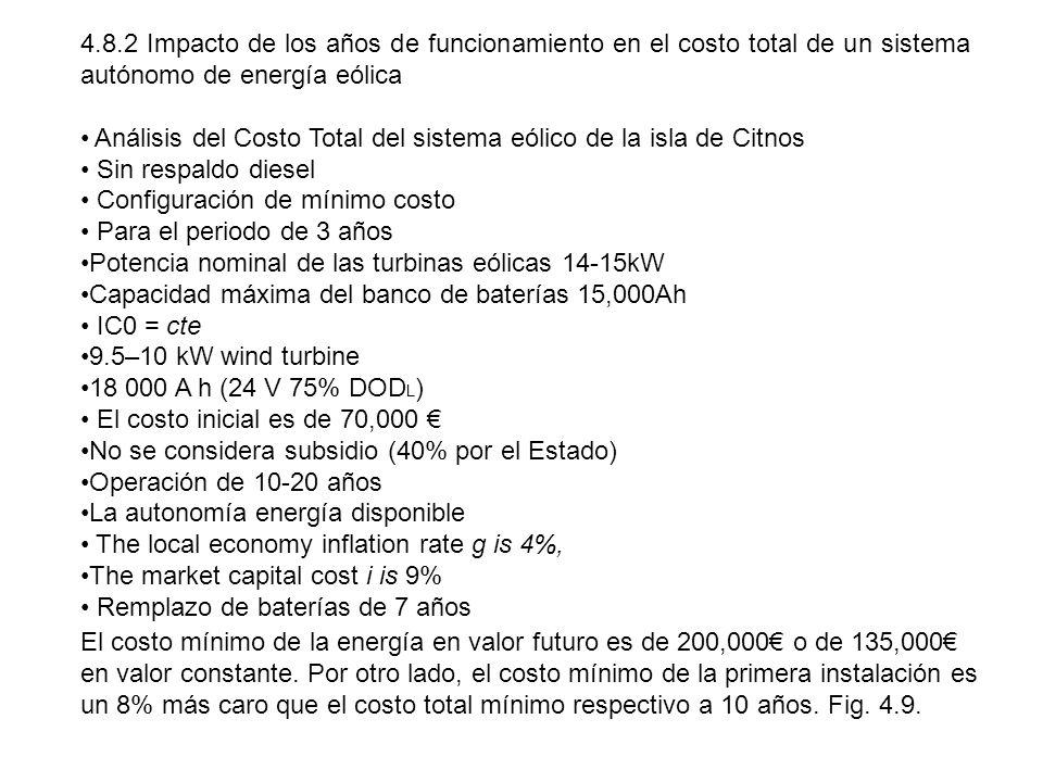 4.8.2 Impacto de los años de funcionamiento en el costo total de un sistema autónomo de energía eólica Análisis del Costo Total del sistema eólico de