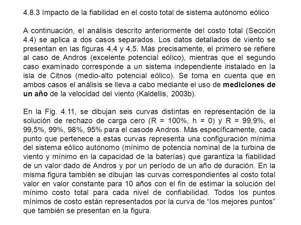 4.8.3 Impacto de la fiabilidad en el costo total de sistema autónomo eólico A continuación, el análisis descrito anteriormente del costo total (Secció