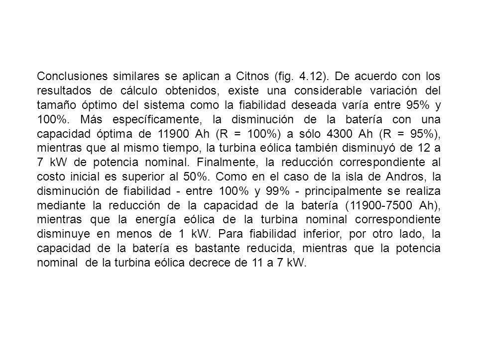 Conclusiones similares se aplican a Citnos (fig. 4.12). De acuerdo con los resultados de cálculo obtenidos, existe una considerable variación del tama