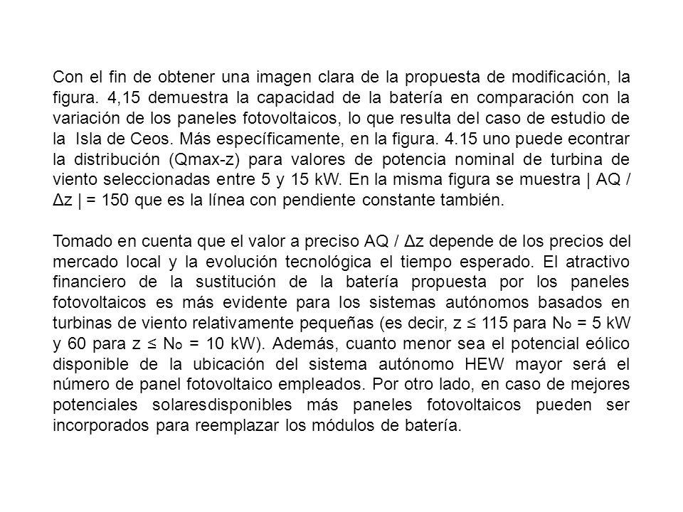 Con el fin de obtener una imagen clara de la propuesta de modificación, la figura. 4,15 demuestra la capacidad de la batería en comparación con la var