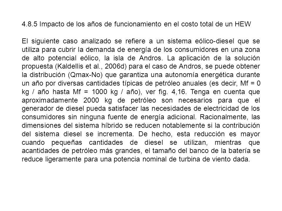 4.8.5 Impacto de los años de funcionamiento en el costo total de un HEW El siguiente caso analizado se refiere a un sistema eólico-diesel que se utili