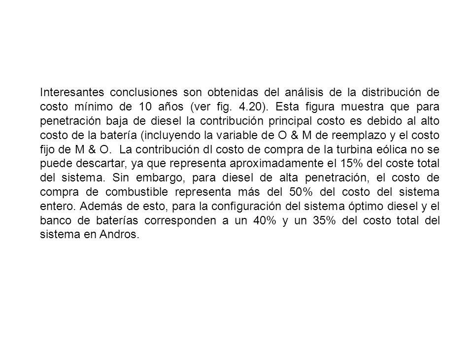 Interesantes conclusiones son obtenidas del análisis de la distribución de costo mínimo de 10 años (ver fig. 4.20). Esta figura muestra que para penet