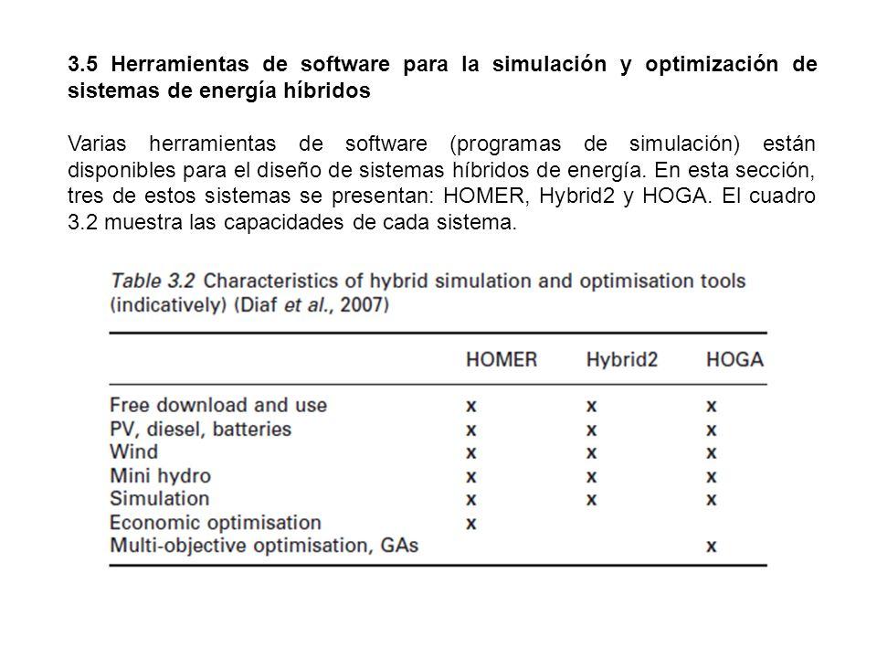 3.5 Herramientas de software para la simulación y optimización de sistemas de energía híbridos Varias herramientas de software (programas de simulació
