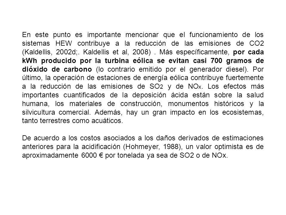 En este punto es importante mencionar que el funcionamiento de los sistemas HEW contribuye a la reducción de las emisiones de CO2 (Kaldellis, 2002d;.