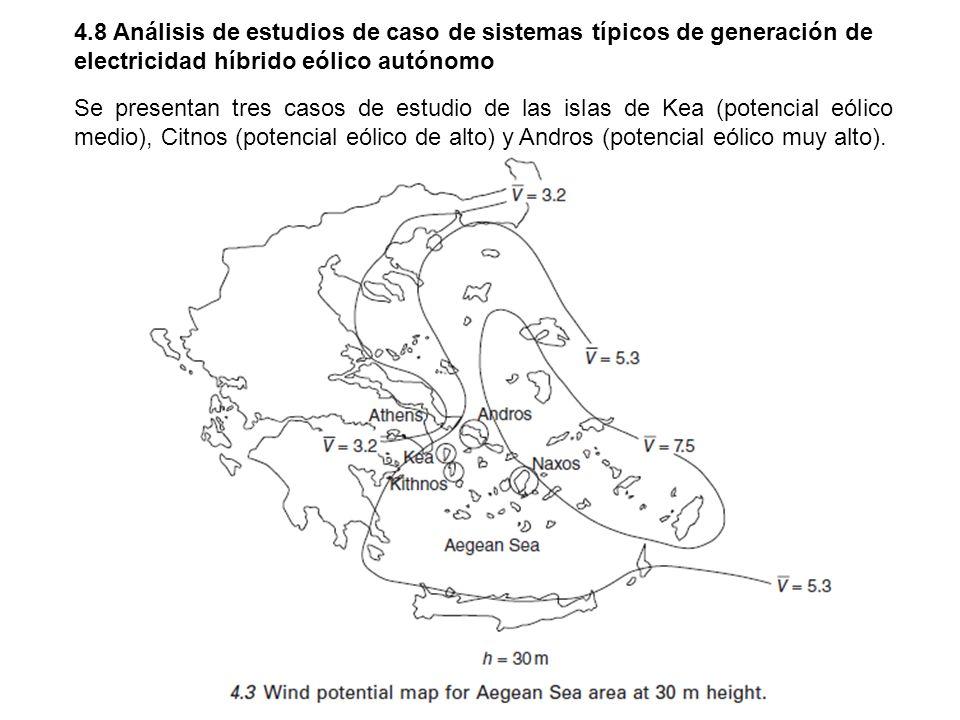 4.8 Análisis de estudios de caso de sistemas típicos de generación de electricidad híbrido eólico autónomo Se presentan tres casos de estudio de las i