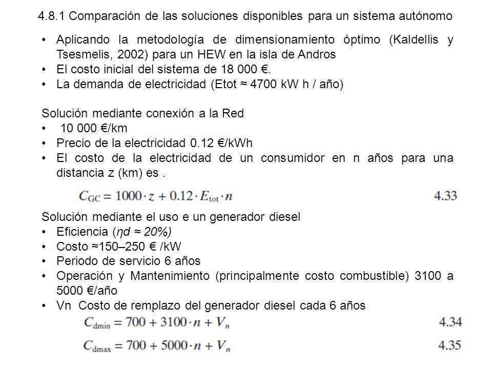 Aplicando la metodología de dimensionamiento óptimo (Kaldellis y Tsesmelis, 2002) para un HEW en la isla de Andros El costo inicial del sistema de 18
