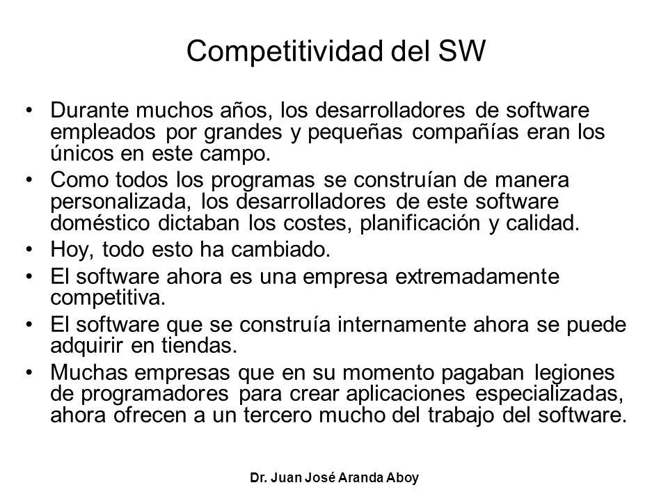 Dr. Juan José Aranda Aboy Competitividad del SW Durante muchos años, los desarrolladores de software empleados por grandes y pequeñas compañías eran l