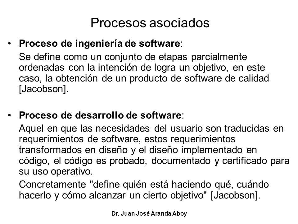 Dr. Juan José Aranda Aboy Procesos asociados Proceso de ingeniería de software: Se define como un conjunto de etapas parcialmente ordenadas con la int