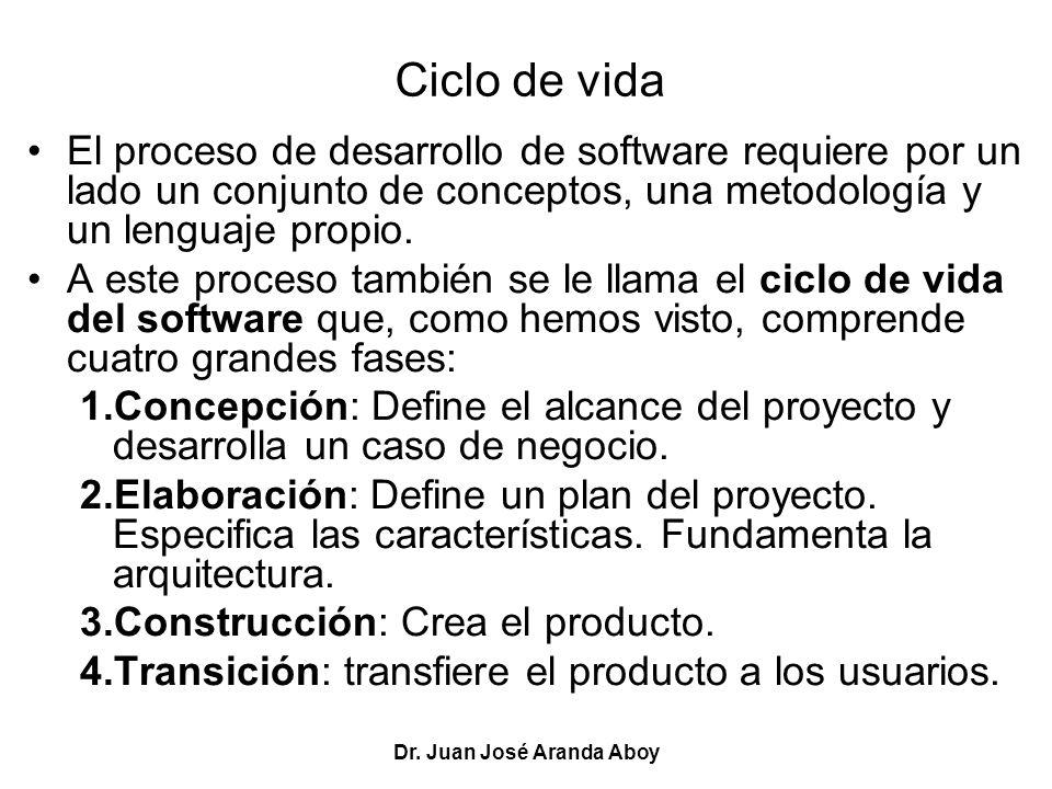 Dr. Juan José Aranda Aboy Ciclo de vida El proceso de desarrollo de software requiere por un lado un conjunto de conceptos, una metodología y un lengu