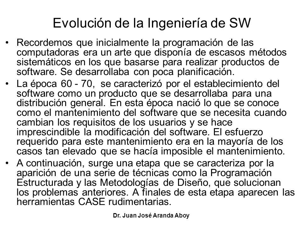 Dr. Juan José Aranda Aboy Evolución de la Ingeniería de SW Recordemos que inicialmente la programación de las computadoras era un arte que disponía de