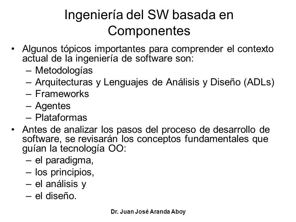 Dr. Juan José Aranda Aboy Ingeniería del SW basada en Componentes Algunos tópicos importantes para comprender el contexto actual de la ingeniería de s