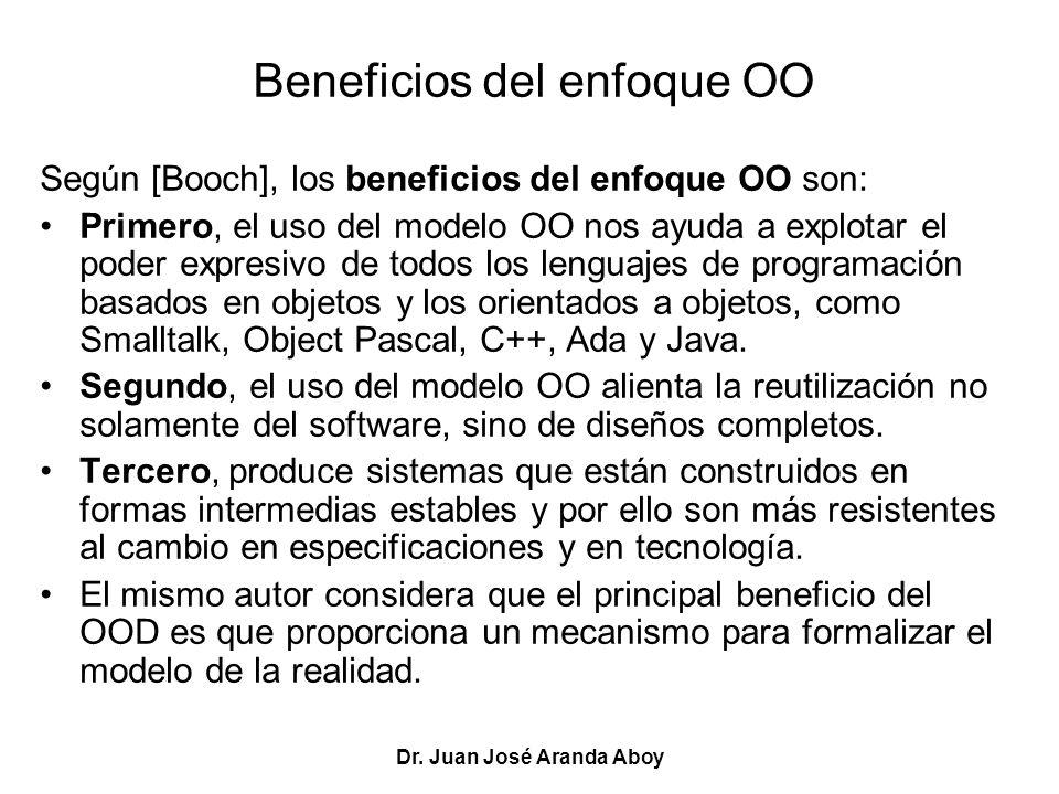 Dr. Juan José Aranda Aboy Beneficios del enfoque OO Según [Booch], los beneficios del enfoque OO son: Primero, el uso del modelo OO nos ayuda a explot