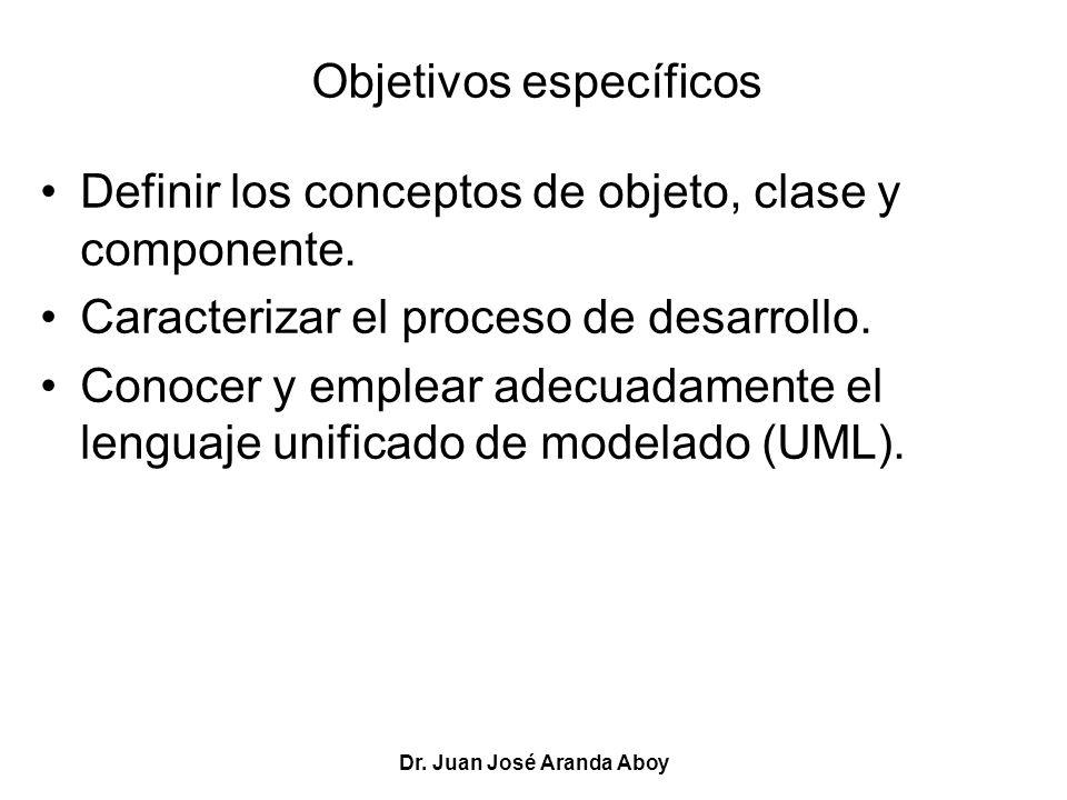 Dr. Juan José Aranda Aboy Objetivos específicos Definir los conceptos de objeto, clase y componente. Caracterizar el proceso de desarrollo. Conocer y