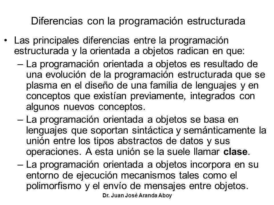 Dr. Juan José Aranda Aboy Diferencias con la programación estructurada Las principales diferencias entre la programación estructurada y la orientada a