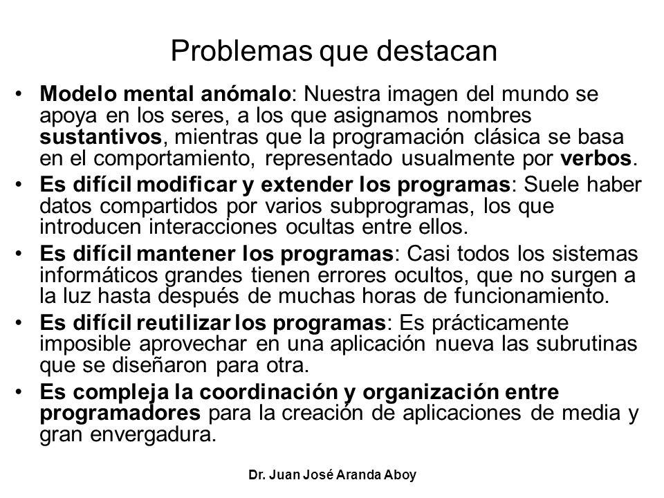 Dr. Juan José Aranda Aboy Problemas que destacan Modelo mental anómalo: Nuestra imagen del mundo se apoya en los seres, a los que asignamos nombres su