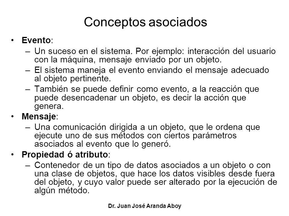 Dr. Juan José Aranda Aboy Conceptos asociados Evento: –Un suceso en el sistema. Por ejemplo: interacción del usuario con la máquina, mensaje enviado p