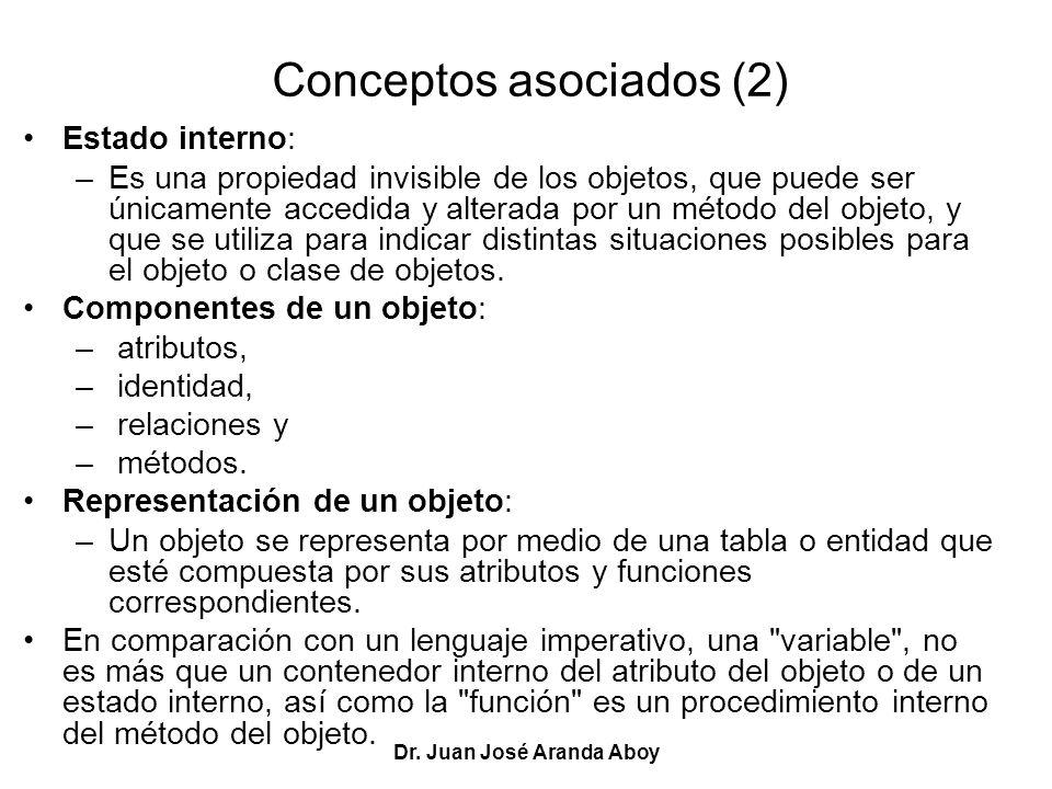 Dr. Juan José Aranda Aboy Conceptos asociados (2) Estado interno: –Es una propiedad invisible de los objetos, que puede ser únicamente accedida y alte