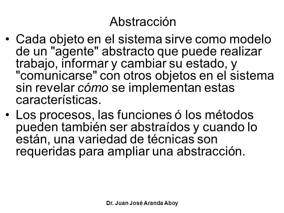 Dr. Juan José Aranda Aboy Abstracción Cada objeto en el sistema sirve como modelo de un