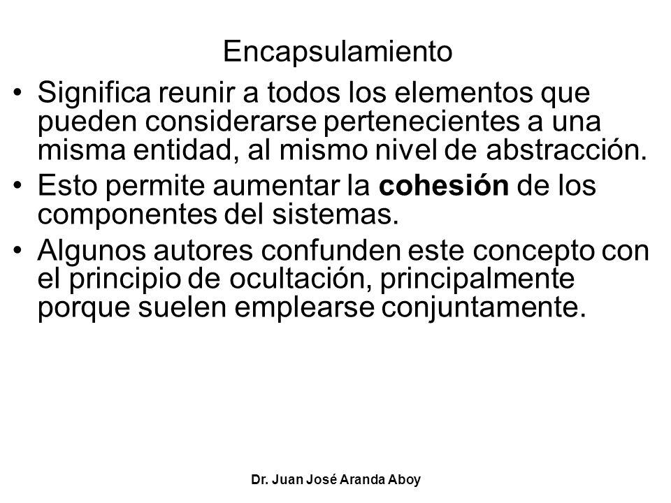 Dr. Juan José Aranda Aboy Encapsulamiento Significa reunir a todos los elementos que pueden considerarse pertenecientes a una misma entidad, al mismo
