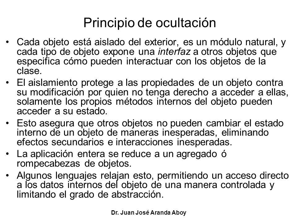 Dr. Juan José Aranda Aboy Principio de ocultación Cada objeto está aislado del exterior, es un módulo natural, y cada tipo de objeto expone una interf
