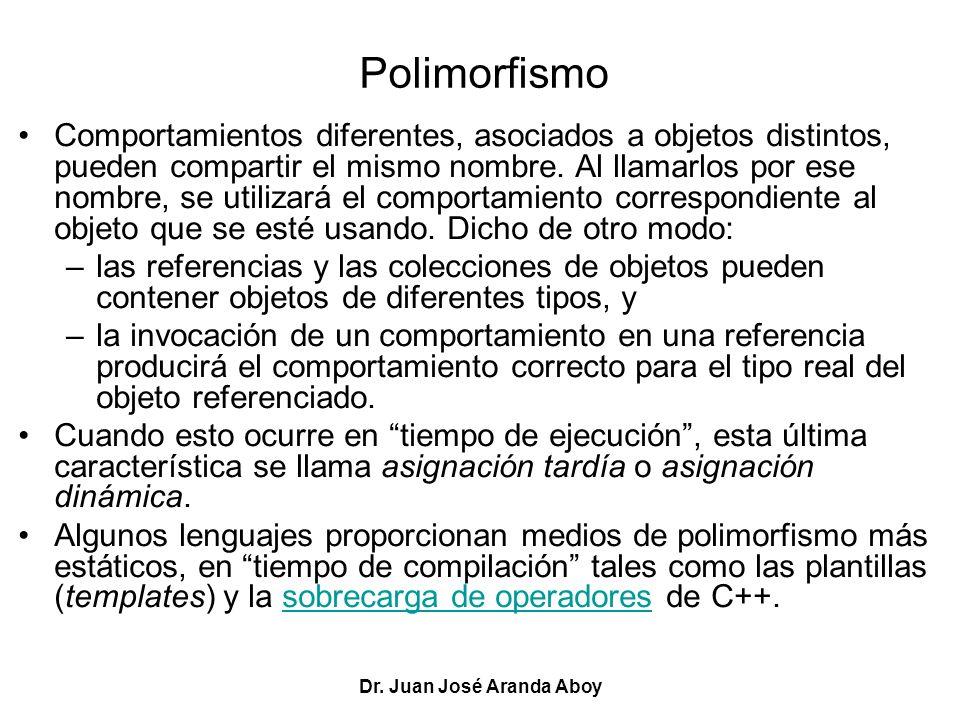 Dr. Juan José Aranda Aboy Polimorfismo Comportamientos diferentes, asociados a objetos distintos, pueden compartir el mismo nombre. Al llamarlos por e