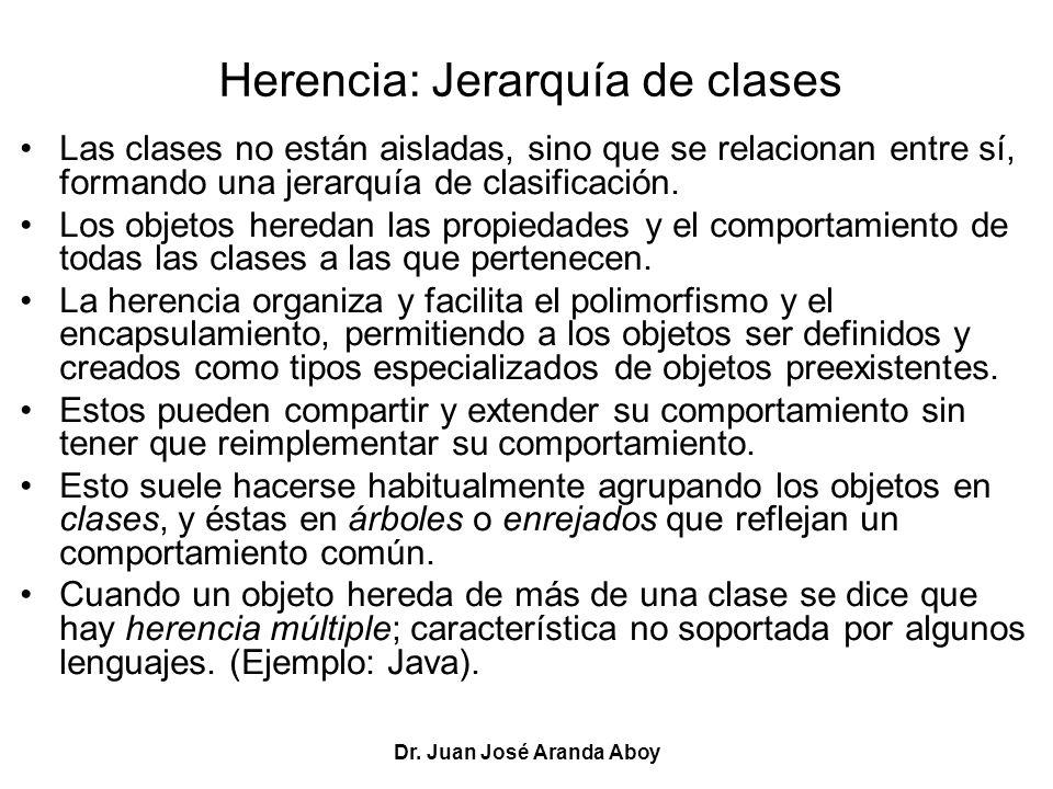 Dr. Juan José Aranda Aboy Herencia: Jerarquía de clases Las clases no están aisladas, sino que se relacionan entre sí, formando una jerarquía de clasi