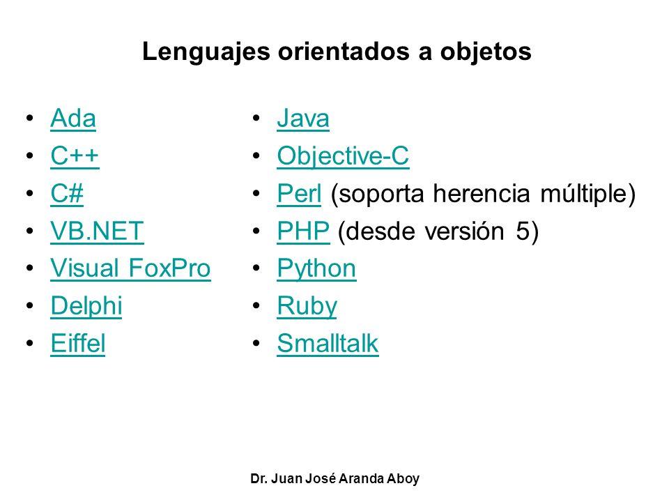 Dr. Juan José Aranda Aboy Lenguajes orientados a objetos Ada C++ C# VB.NET Visual FoxPro Delphi Eiffel Java Objective-C Perl (soporta herencia múltipl