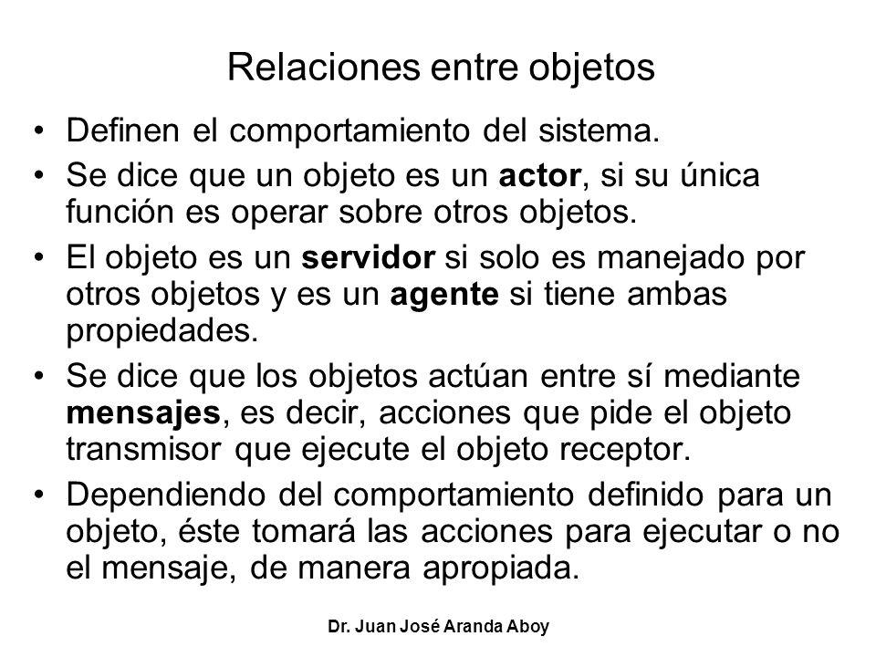 Dr. Juan José Aranda Aboy Relaciones entre objetos Definen el comportamiento del sistema. Se dice que un objeto es un actor, si su única función es op