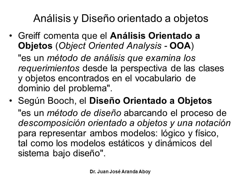 Dr. Juan José Aranda Aboy Análisis y Diseño orientado a objetos Greiff comenta que el Análisis Orientado a Objetos (Object Oriented Analysis - OOA)