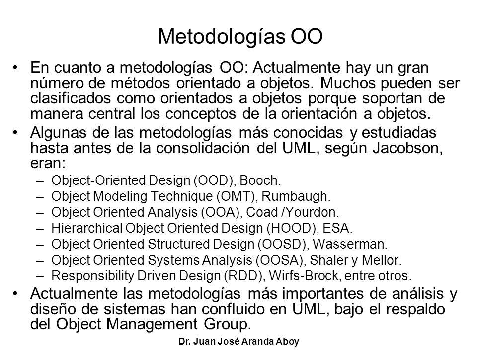 Dr. Juan José Aranda Aboy Metodologías OO En cuanto a metodologías OO: Actualmente hay un gran número de métodos orientado a objetos. Muchos pueden se