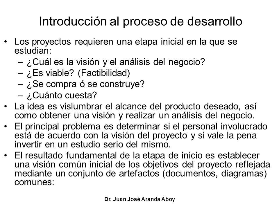 Dr. Juan José Aranda Aboy Introducción al proceso de desarrollo Los proyectos requieren una etapa inicial en la que se estudian: –¿Cuál es la visión y